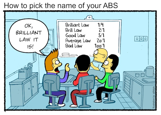 How Pick A Name For Dog Blogs